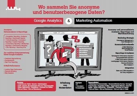 Google_Analytics_DE