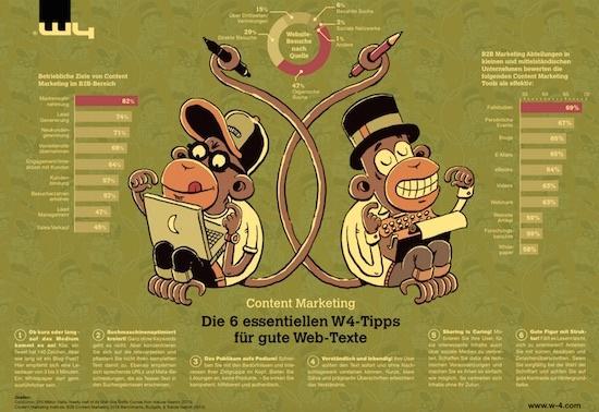 CM-Poster-DE
