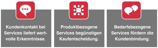 Grafik_VorteileKundenservice_DE