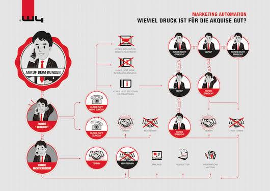 Infografik_de_klein